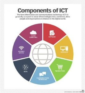 ICT_components_mobile